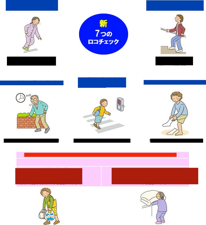 新・7つのロコモーションチェック(ロコチェック)